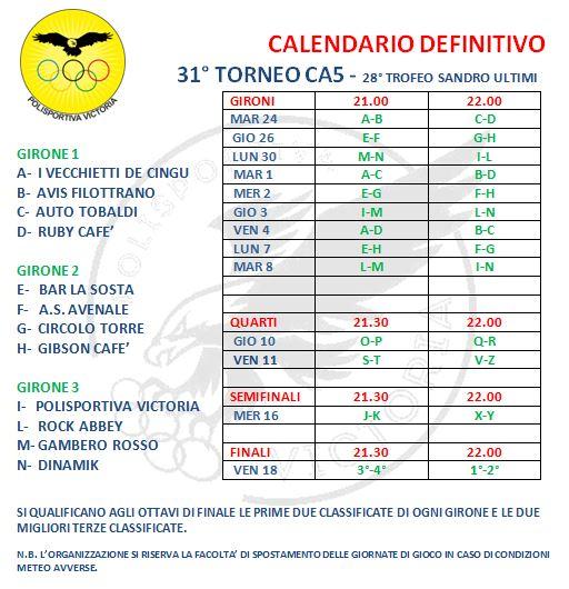 CAL DEFINITIVO 31 TORNEO